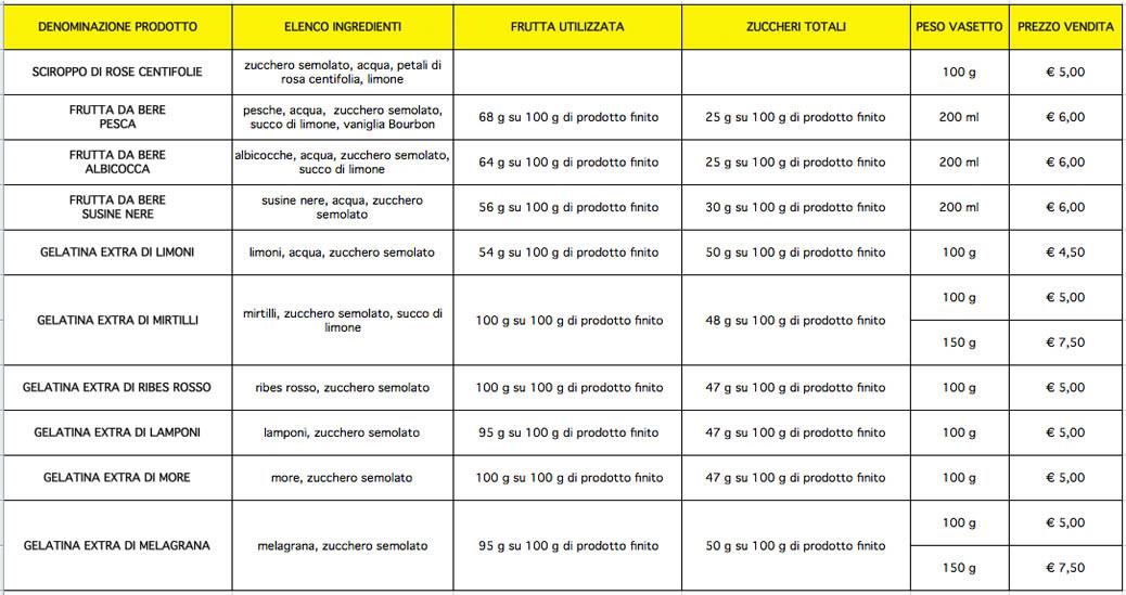 succhi-di-frutta-e-gelatine